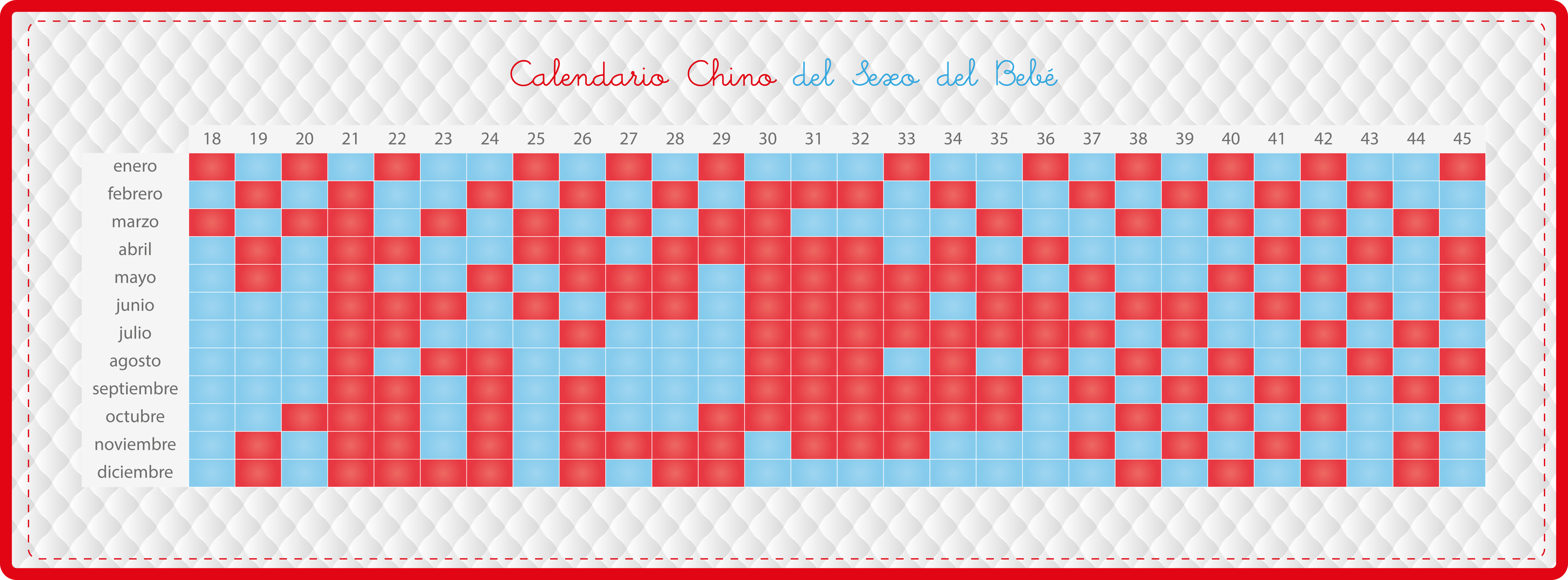 Calendario Chino Embarazo Real.Bebes Nuk